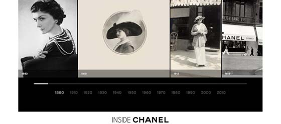 Inside Coco Chanel Video Geschichte
