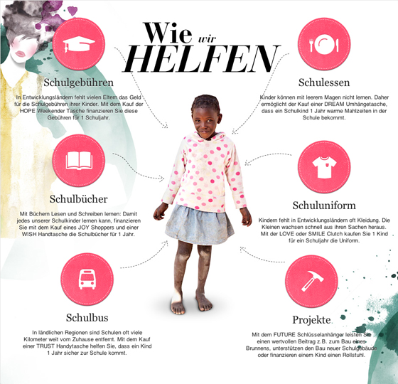 Heute ist Weltmädchentag und beliya verdoppelt die Spenden 01
