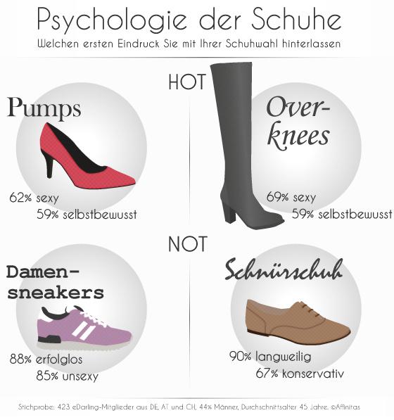 Psychologie der Schuhe 01
