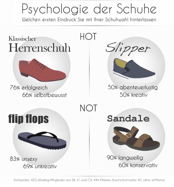 Psychologie der Schuhe 02