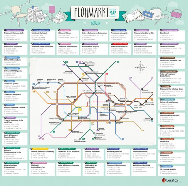 S+U-Bahn-Karte für Flohmärkte in Berlin